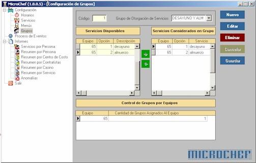 MicroChef Programa de control y gestión de casinos de alimentación